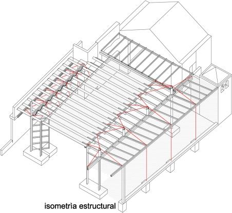 Isometría estructural
